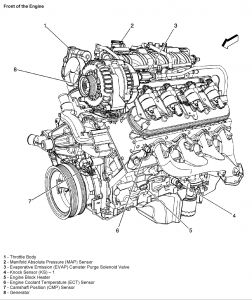 2007 Gmc Yukon Serpentine Belt Diagram Wiring Diagrams
