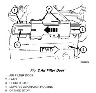 2003 Dodge Caravan Cabin Air Filter: Where the Cabin Air