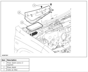 2008 Ford Escape Cabin Air Filter Location: Interior