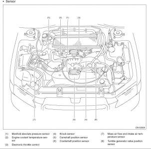 2005 Subaru Forester Camshaft Position Sensor Location: I