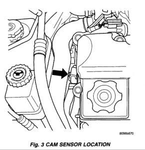 2001 Dodge Stratus Camshaft: Engine Performance Problem