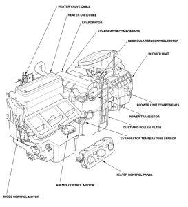 2004 Honda Pilot Air Cabin Filter: Can You Help Me