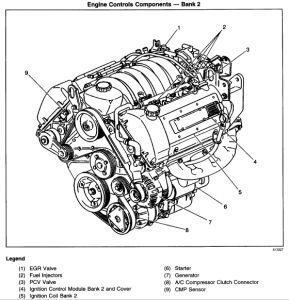 2001 Oldsmobile Intrigue Got a Service Soon Engine Code