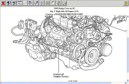 2003 Dodge Caravan CKP Sensor Location: Engine Performance