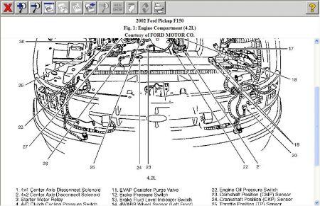 Crankshaft Position Sensor Location: Where Is the