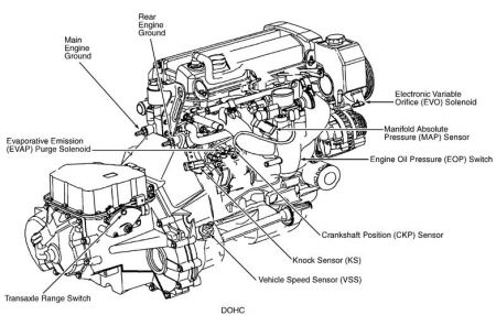 1999 Saturn Sl2 Engine, 1999, Free Engine Image For User