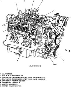 1996 GMC Sierra CRANKSHAFT: Engine Mechanical Problem 1996
