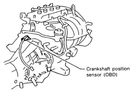 1995 Nissan 240SX Cmps: Engine Mechanical Problem 1995