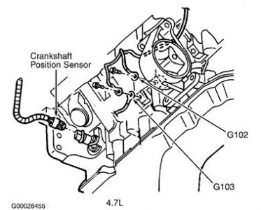 2001 Jeep Cherokee Where Is the Crank Positioning Sensor