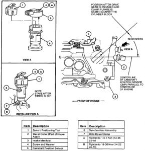 1999 Ford Taurus: Does This Car Have a Cam Shaft Position