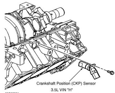 2000 Oldsmobile Intrigue Crankshaft Sensor Location 2000