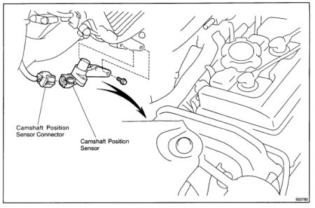 2000 Toyota Camry Sd Sensor Location, 2000, Free Engine