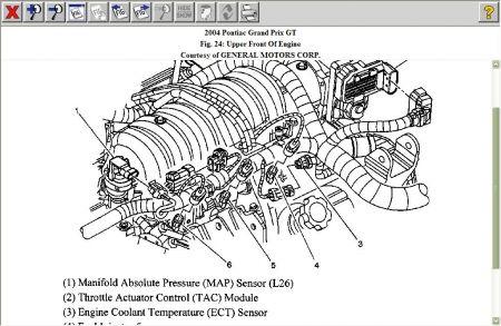 2004 Pontiac Grand Prix Dead Temperature Guage: When I