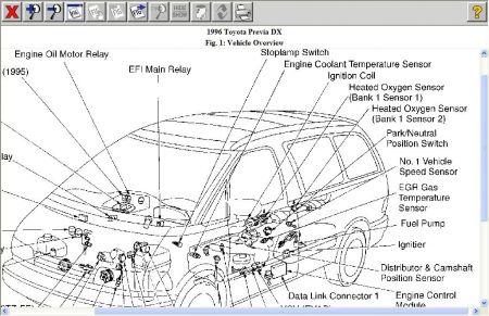 1996 Toyota Previa Temp Sensors: Hi There Are Three Temp