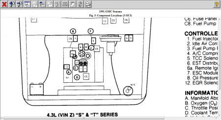1991 GMC Sonoma Temerature Sending Unit: I Have a 1991 GMC