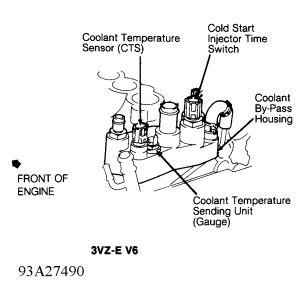1991 Toyota camry coolant temperature sensor location