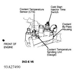 1991 22re Wiring Diagram Holden Colorado Stereo 94 Toyota Pickup Coolant Sensor Location | Get Free Image About