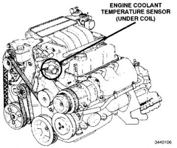 Pontiac 3800 Engine Coolant Sensor Location, Pontiac, Free