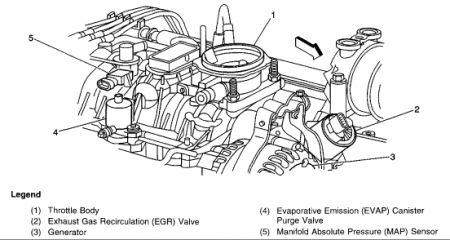 2000 Chevy Blazer Canister Purge Valve: Engine Performance