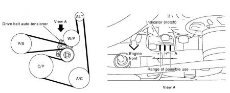 Serpentine Belt Diagram: Engine Mechanical Problem 4 Cyl