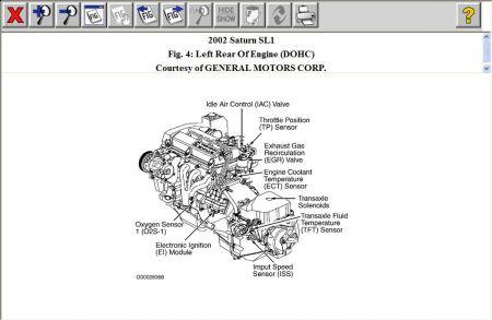 2002 Saturn SL1 Coolant Temp Sensor: Can Anybody Give Me a