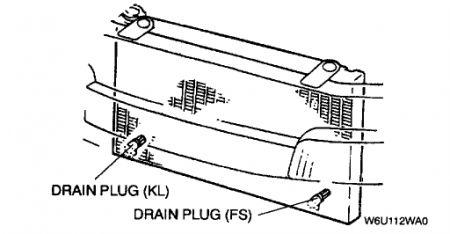 2000 Mazda 626 RADIATOR: Engine Cooling Problem 2000 Mazda