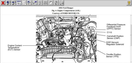 2002 Ford Ranger EGR Valve Location: Engine Performance