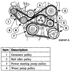 2003 Ford Escort Need Drive Belt Diagram: Steering Problem