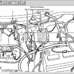 2000 Ford Ranger Engine Diagram Single Phase 2 Pole Motor Wiring Windstar Cooling Diagrams Schematic 1998 Vacuum Manual E Books 2001