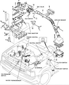 1992 Mazda B2600 Computer Connector: Electrical Problem