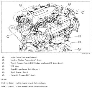 2003 Saturn L300: Engine Performance Problem 2003 Saturn