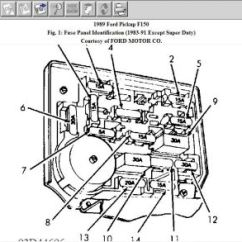 2007 Ford F150 Brake Light Wiring Diagram Chevy Western Plow No Tail Lights 1989 Xlt When I Turn On My Headlight Http Www 2carpros Com Forum Automotive Pictures 12900 Fuse Box 1