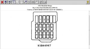 1992 Mitsubishi Mirage FUSE BOX: Electrical Problem 1992