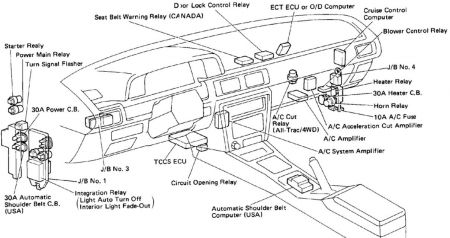 Technical Car Experts Answers everything you need: 1988