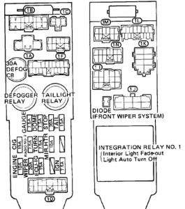 2000 Toyota Camry Interior Fuse Box Diagram | Billingsblessingbags