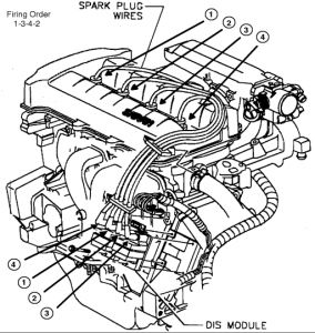 1999 Saturn SL1 Engine Misfire: the Engine Is Misfiring