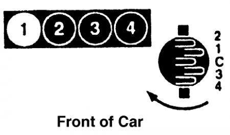 1995 Mazda 626 Plug Wires Aligement: Electrical Problem