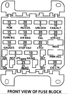 1994 Oldsmobile Ciera Cant Find a Fuse Box Diagram for Stnd