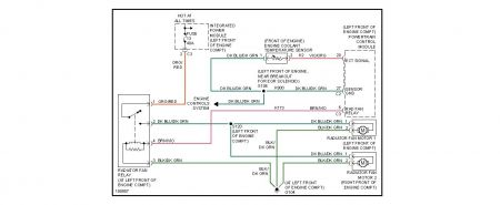 2004 Chrysler Pacifica Fan Problems: Duel Fan System, One