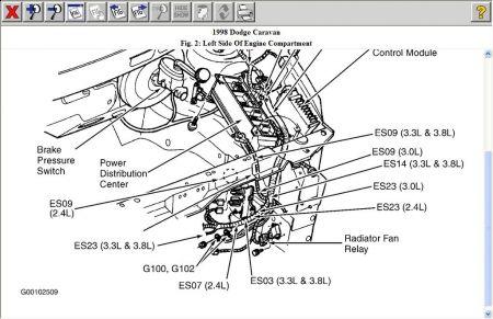 Wiring Diagram Cooling Fans 1995 Dodge Neon 2005 Dodge Ram