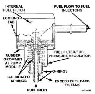 1999 Dodge Intrepid Fuel Filter Location: Engine