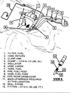 1991 Pontiac Sunbird: Shakes or Wobbles Problem 1991