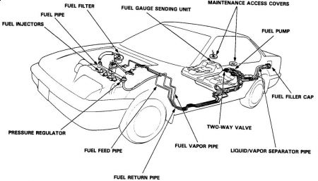 Fuel Filter: Location of Fuel Filter?
