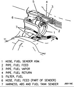 1995 Chevy Beretta Fuel Filter: Engine Performance Problem