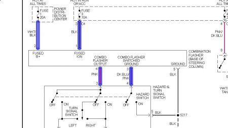 1997 Chrysler Intrepid Turn/hazard Signals Arent Working