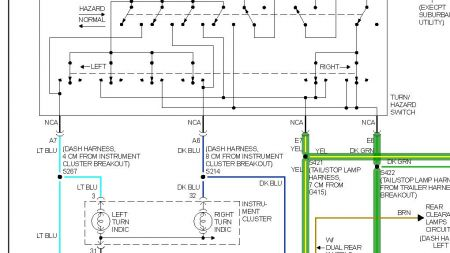 1996 Chevy Tahoe Tail Light Wiring Diagram Turn Signals Wiring Diagram Please When I Use The Turn