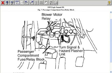 Service manual [Replace Fuse For A 1995 Eagle Summit