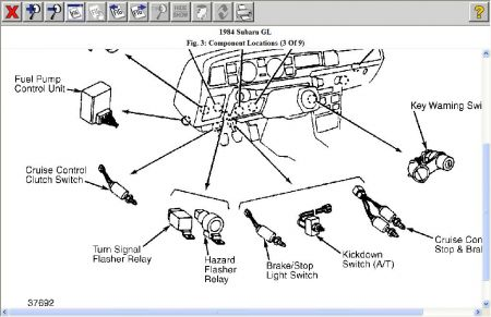 95 ford ranger fuse diagram 1995 jeep yj stereo wiring 1984 other subaru models turn signal flasher unit
