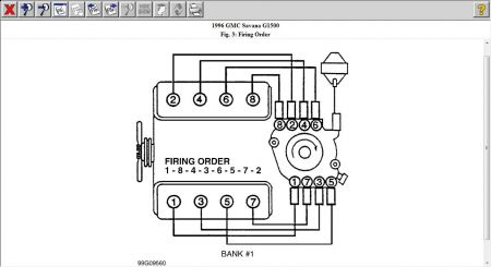1996 GMC Savana Spark Plug Wiring Diagram for a 5.7 Liter