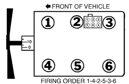 2004 nissan frontier radio wiring diagram accel ignition coil spark plug wire order engine mechanical problem 1994 ford ranger http www 2carpros com forum automotive pictures 12900 fo4 2